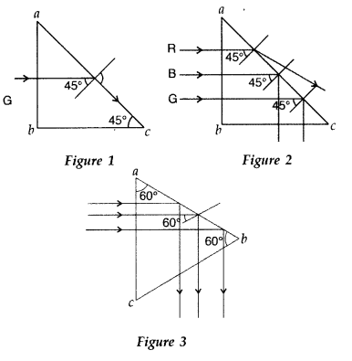 Important Questions for Class 12 Physics Chapter 9 Ray Optics and Optical Instruments Class 12 Important Questions 85