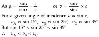 Important Questions for Class 12 Physics Chapter 9 Ray Optics and Optical Instruments Class 12 Important Questions 9