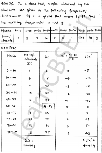 Solved CBSE Sample Papers for Class 10 Maths Set 5 1.23