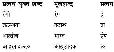 CBSE Class 9 Hindi B व्याकरण उपसर्ग-प्रत्यय 42