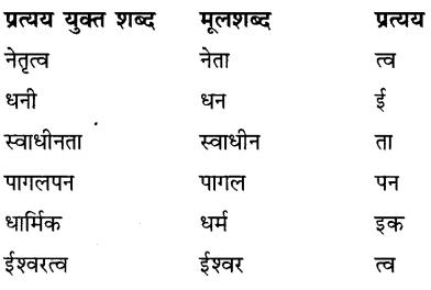 CBSE Class 9 Hindi B व्याकरण उपसर्ग-प्रत्यय 44