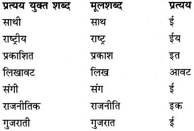 CBSE Class 9 Hindi B व्याकरण उपसर्ग-प्रत्यय 46
