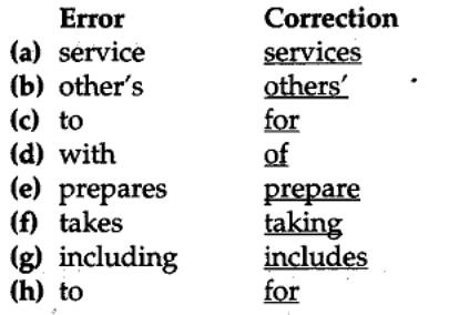 Editing Exercises for Class 10 CBSE with Answers 2