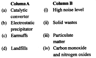 NCERT Solutions For Class 12 Biology Environmental Issues Q4
