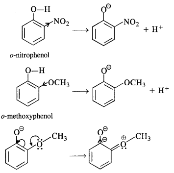 NCERT Solutions For Class 12 Chemistry Chapter 11 Alcohols Phenols and Ether Exercises Q15.1