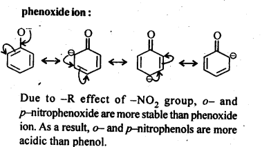 NCERT Solutions For Class 12 Chemistry Chapter 11 Alcohols Phenols and Ether Intext Questions Q8.1