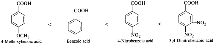 NCERT Solutions For Class 12 Chemistry Chapter 12 Aldehydes Ketones and Carboxylic Acids Exercises Q12.1