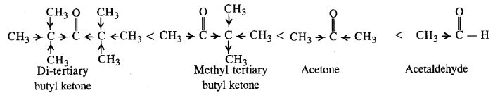 NCERT Solutions For Class 12 Chemistry Chapter 12 Aldehydes Ketones and Carboxylic Acids Exercises Q12