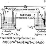 NCERT Solutions For Class 12 Chemistry Chapter 3 Electrochemistry Exercises Q3