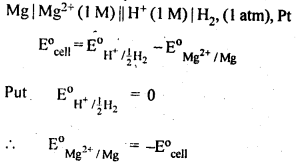 NCERT Solutions For Class 12 Chemistry Chapter 3 Electrochemistry Textbook Questions Q1