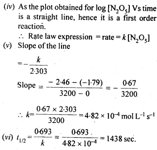 NCERT Solutions For Class 12 Chemistry Chapter 4 Chemical Kinetics Exercises Q15.3