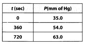 NCERT Solutions For Class 12 Chemistry Chapter 4 Chemical Kinetics Exercises Q20