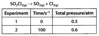 NCERT Solutions For Class 12 Chemistry Chapter 4 Chemical Kinetics Exercises Q21