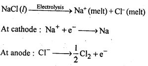 NCERT Solutions For Class 12 Chemistry Chapter 6 General Principles and Processes of Isolation of Elements Exercises Q24
