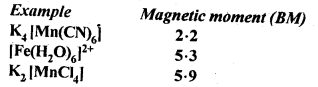 NCERT Solutions For Class 12 Chemistry Chapter 8 The d and f Block Elements Exercises Q38