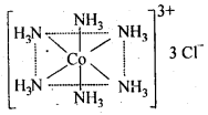 NCERT Solutions For Class 12 Chemistry Chapter 9 Coordination Compounds Exercises Q1