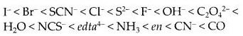 NCERT Solutions For Class 12 Chemistry Chapter 9 Coordination Compounds Exercises Q17
