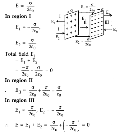 Important Questions for Class 12 Physics Chapter 1 Electric Charges and Fields Class 12 Important Questions 36