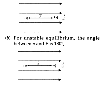 Important Questions for Class 12 Physics Chapter 1 Electric Charges and Fields Class 12 Important Questions 49