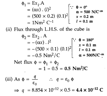 Important Questions for Class 12 Physics Chapter 1 Electric Charges and Fields Class 12 Important Questions 55