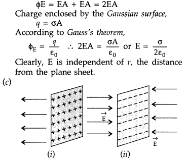 Important Questions for Class 12 Physics Chapter 1 Electric Charges and Fields Class 12 Important Questions 58