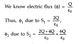 Important Questions for Class 12 Physics Chapter 1 Electric Charges and Fields Class 12 Important Questions 76
