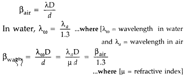 Important Questions for Class 12 Physics Chapter 10 Wave Optics Class 12 Important Questions 1