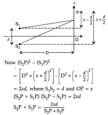 Important Questions for Class 12 Physics Chapter 10 Wave Optics Class 12 Important Questions 122
