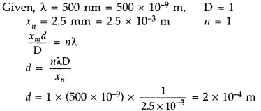 Important Questions for Class 12 Physics Chapter 10 Wave Optics Class 12 Important Questions 24