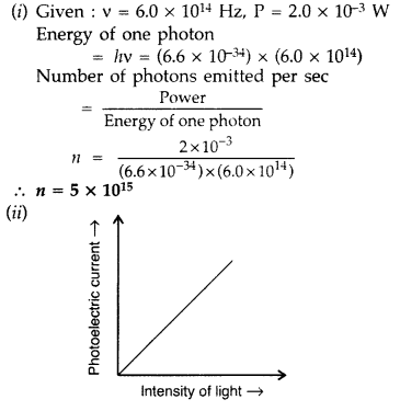 Important Questions for Class 12 Physics Chapter 10 Wave Optics Class 12 Important Questions 26