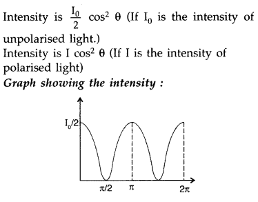 Important Questions for Class 12 Physics Chapter 10 Wave Optics Class 12 Important Questions 32