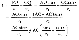 Important Questions for Class 12 Physics Chapter 10 Wave Optics Class 12 Important Questions 34