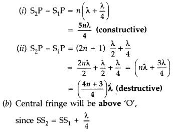 Important Questions for Class 12 Physics Chapter 10 Wave Optics Class 12 Important Questions 68
