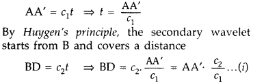 Important Questions for Class 12 Physics Chapter 10 Wave Optics Class 12 Important Questions 84