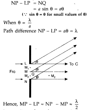 Important Questions for Class 12 Physics Chapter 10 Wave Optics Class 12 Important Questions 93