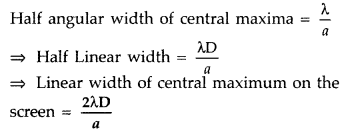 Important Questions for Class 12 Physics Chapter 10 Wave Optics Class 12 Important Questions 94