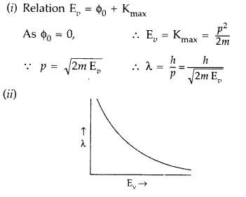 Important Questions for Class 12 Physics Chapter 11 Dual Nature of Radiation and Matter Class 12 Important Questions 27