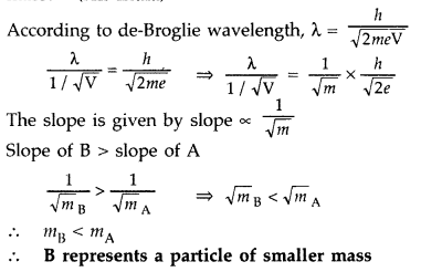 Important Questions for Class 12 Physics Chapter 11 Dual Nature of Radiation and Matter Class 12 Important Questions 3