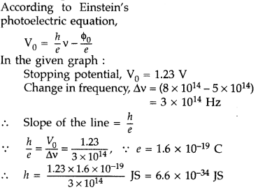 Important Questions for Class 12 Physics Chapter 11 Dual Nature of Radiation and Matter Class 12 Important Questions 31