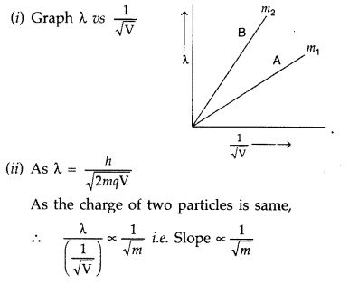 Important Questions for Class 12 Physics Chapter 11 Dual Nature of Radiation and Matter Class 12 Important Questions 32