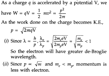 Important Questions for Class 12 Physics Chapter 11 Dual Nature of Radiation and Matter Class 12 Important Questions 49