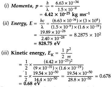 Important Questions for Class 12 Physics Chapter 11 Dual Nature of Radiation and Matter Class 12 Important Questions 50