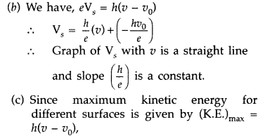 Important Questions for Class 12 Physics Chapter 11 Dual Nature of Radiation and Matter Class 12 Important Questions 76