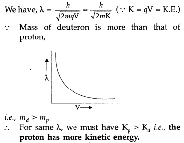 Important Questions for Class 12 Physics Chapter 11 Dual Nature of Radiation and Matter Class 12 Important Questions 79