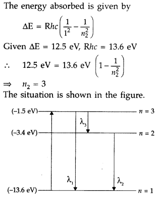Important Questions for Class 12 Physics Chapter 12 Atoms Class 12 Important Questions 32