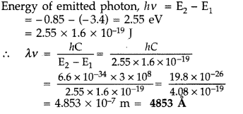 Important Questions for Class 12 Physics Chapter 12 Atoms Class 12 Important Questions 55