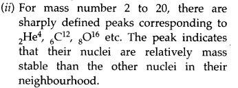 Important Questions for Class 12 Physics Chapter 13 Nuclei Class 12 Important Questions 82