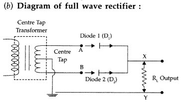 Important Questions for Class 12 Physics Chapter 14 Semiconductor Electronics Materials Devices and Simple Circuits Class 12 Important Questions 122
