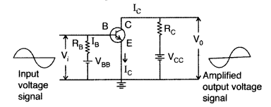 Important Questions for Class 12 Physics Chapter 14 Semiconductor Electronics Materials Devices and Simple Circuits Class 12 Important Questions 140