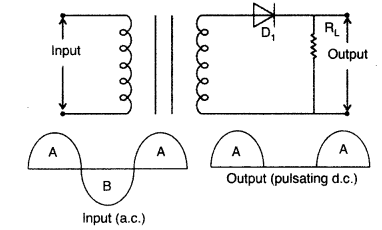 Important Questions for Class 12 Physics Chapter 14 Semiconductor Electronics Materials Devices and Simple Circuits Class 12 Important Questions 143
